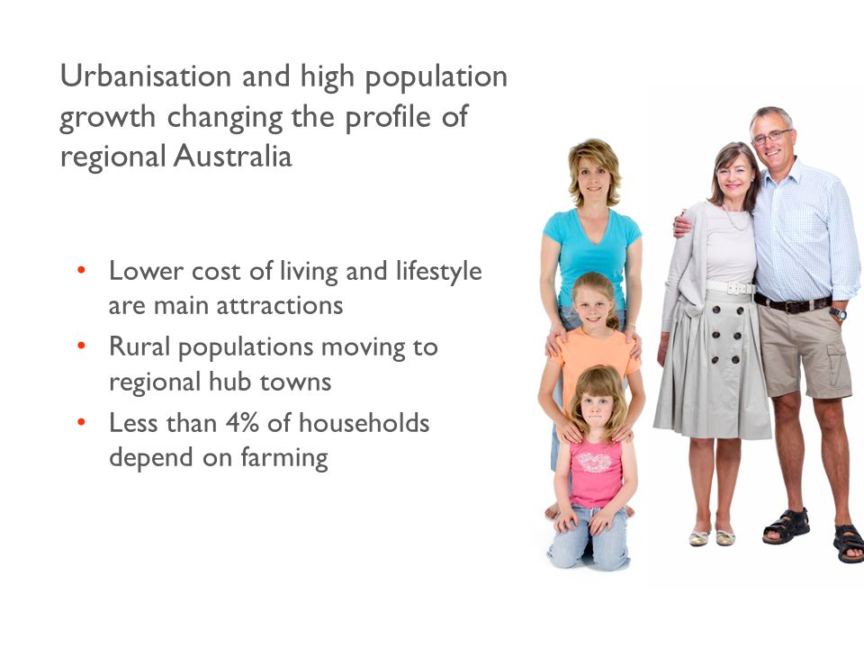 Urbanisation and high population growth changing the profile of regional Australia Lower cost of living and lifestyle are main attractions Rural popul