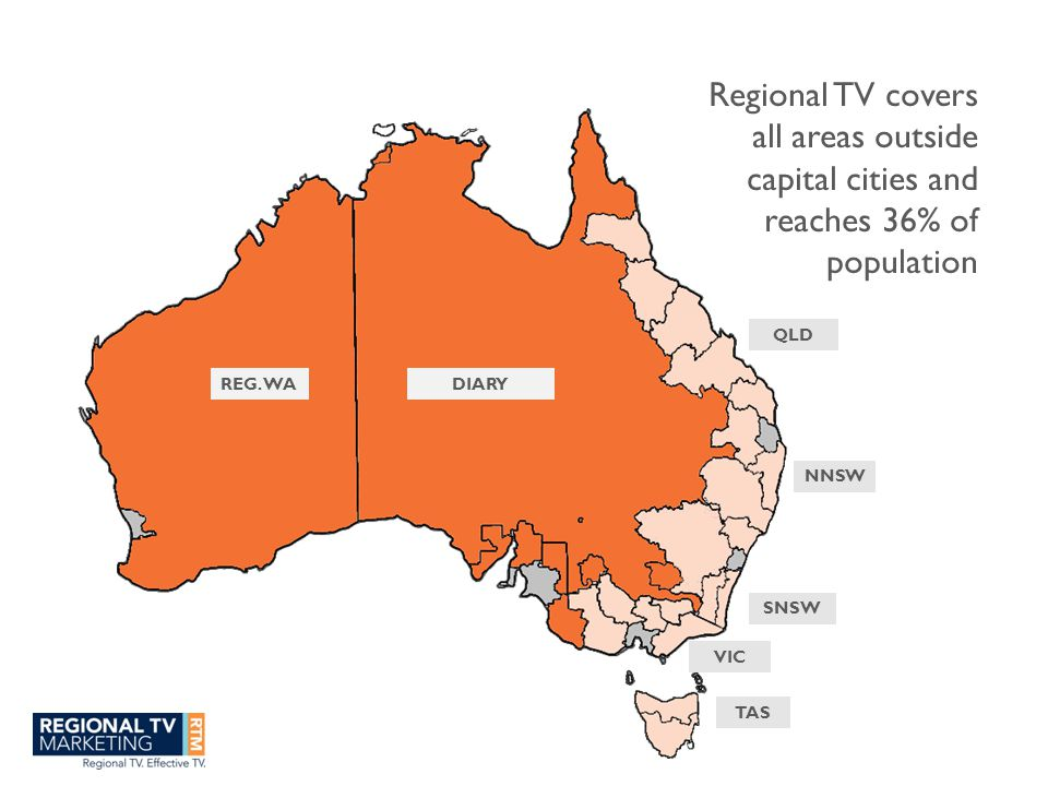Regional TV covers all areas outside capital cities and reaches 36% of population QLD NNSW SNSW TAS VIC REG. WA DIARY