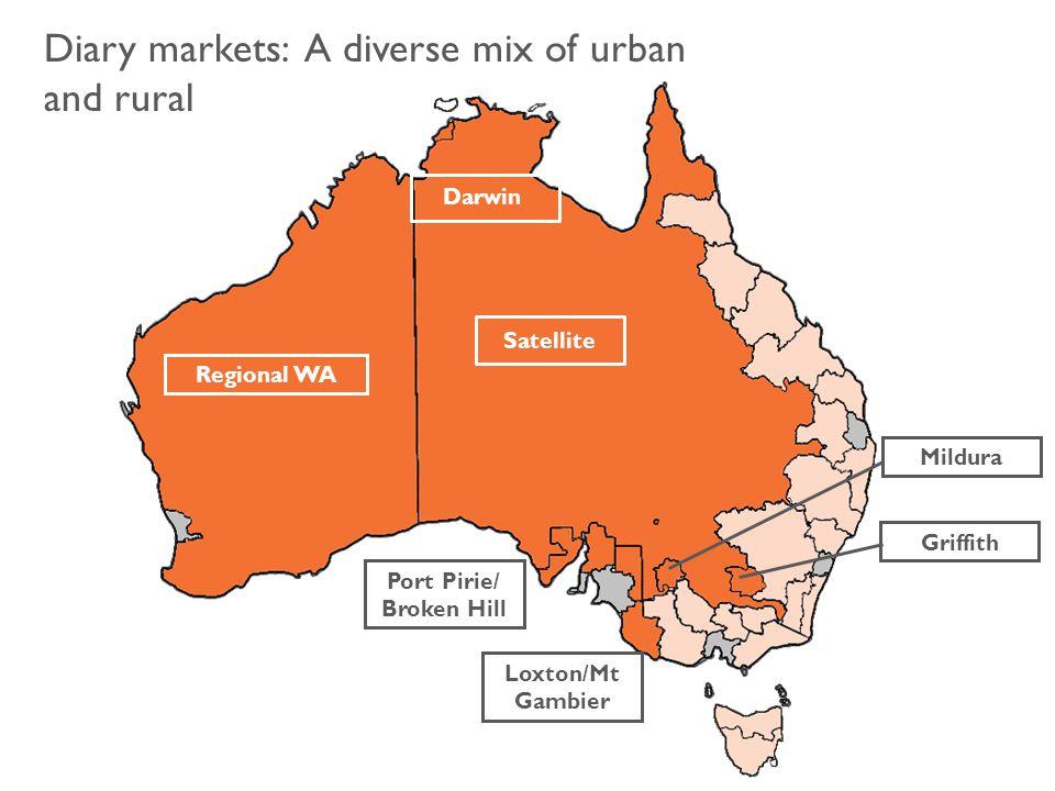 Diary markets: A diverse mix of urban and rural Regional WA Port Pirie/ Broken Hill Satellite Griffith Mildura Darwin Loxton/Mt Gambier