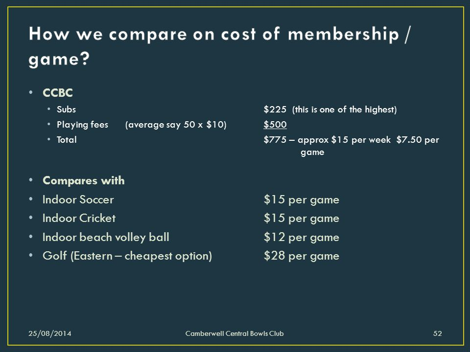 CCBC Subs$225 (this is one of the highest) Playing fees (average say 50 x $10)$500 Total$775 – approx $15 per week $7.50 per game Compares with Indoor Soccer$15 per game Indoor Cricket$15 per game Indoor beach volley ball$12 per game Golf (Eastern – cheapest option) $28 per game 25/08/2014Camberwell Central Bowls Club52