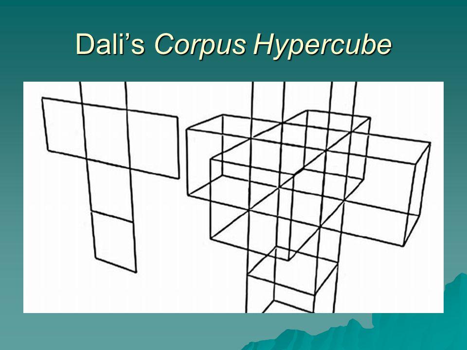 Dali's Corpus Hypercube