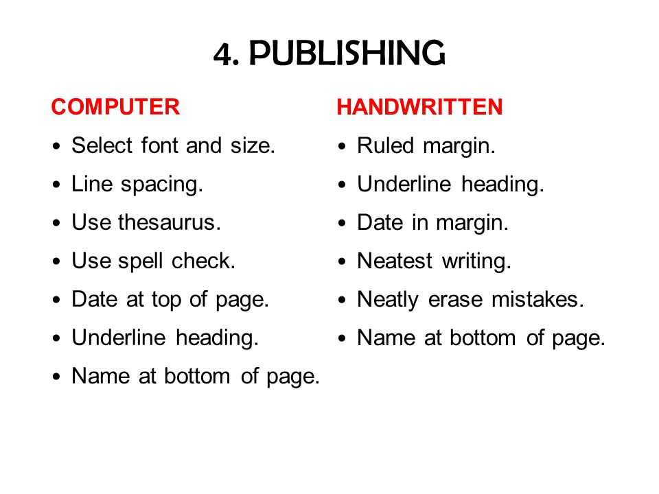 4. PUBLISHING COMPUTER Select font and size. Line spacing. Use thesaurus. Use spell check. Date at top of page. Underline heading. Name at bottom of p