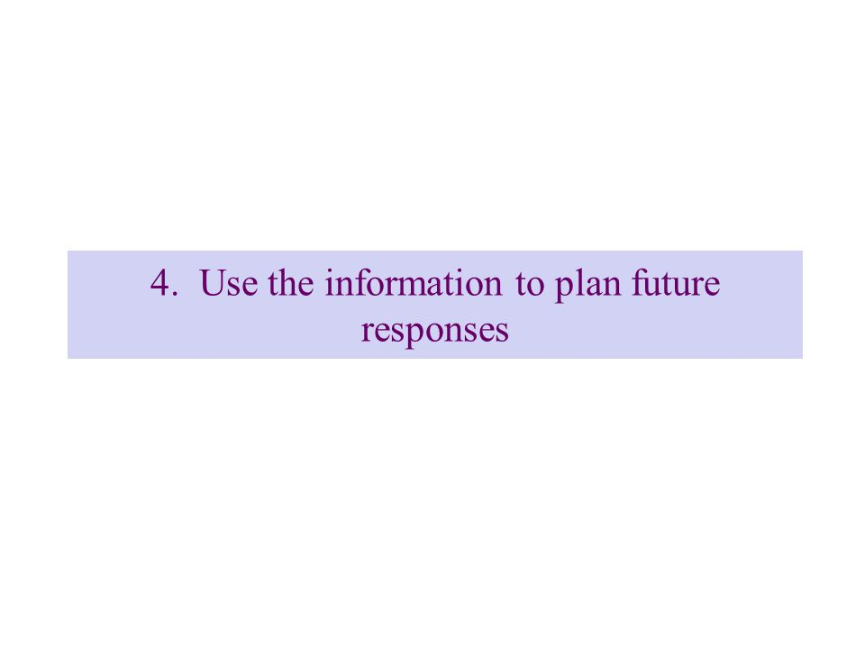 4. Use the information to plan future responses