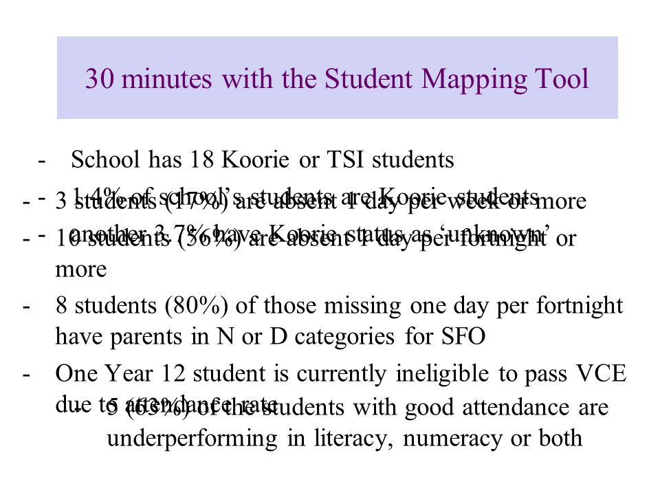 30 minutes with the Student Mapping Tool -3 Koorie students (17%) have been suspended -one is performing well, one is marginal in maths, one has no academic data entered -10 families (56%) are in lowest SFO category or unemployed -8 students (44%) are from single parent families -8 students (44%) are living at home with both parents -1 student is in out-of-home care -1 student does not have living arrangements recorded -4 students have medical issues -1 student has a disability