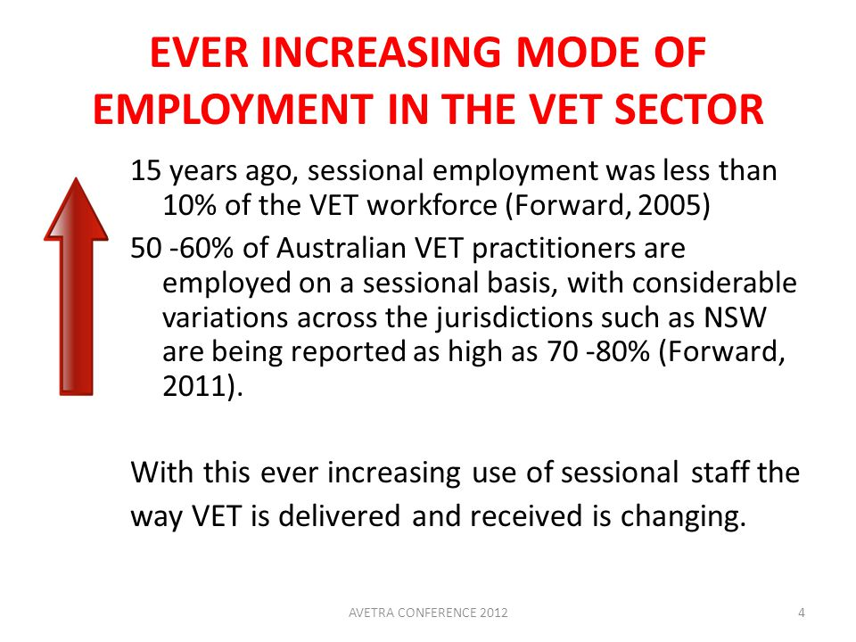 EVER INCREASING MODE OF EMPLOYMENT IN THE VET SECTOR 15 years ago, sessional employment was less than 10% of the VET workforce (Forward, 2005) % of Australian VET practitioners are employed on a sessional basis, with considerable variations across the jurisdictions such as NSW are being reported as high as % (Forward, 2011).