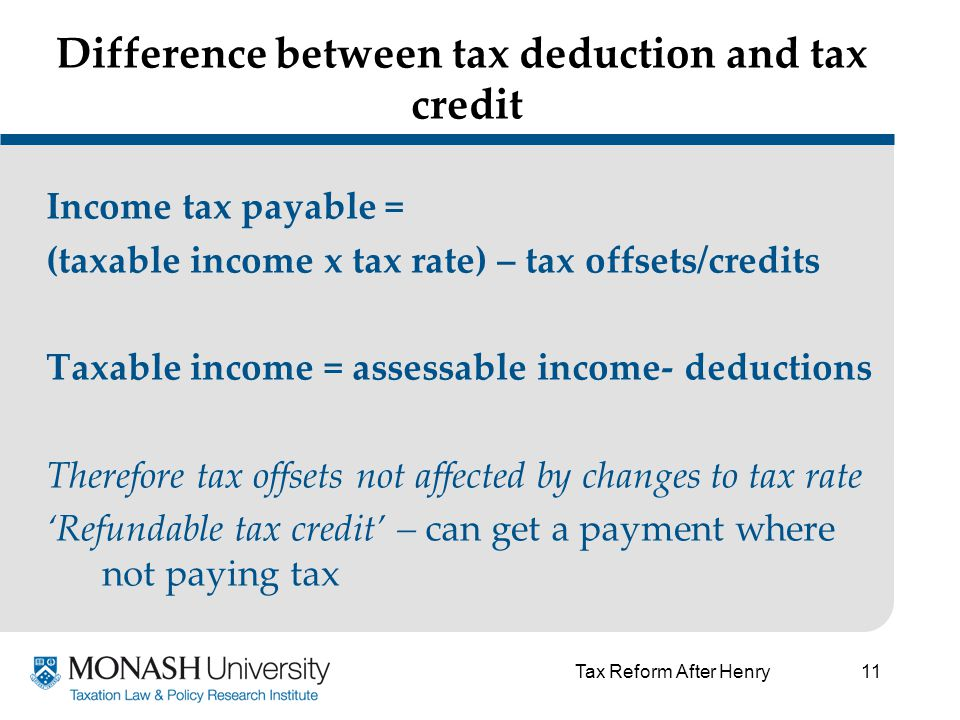 11 Difference between tax deduction and tax credit Income tax payable = (taxable income x tax rate) – tax offsets/credits Taxable income = assessable income- deductions Therefore tax offsets not affected by changes to tax rate 'Refundable tax credit' – can get a payment where not paying tax Tax Reform After Henry