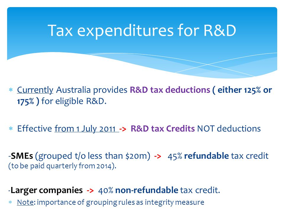  Currently Australia provides R&D tax deductions ( either 125% or 175% ) for eligible R&D.