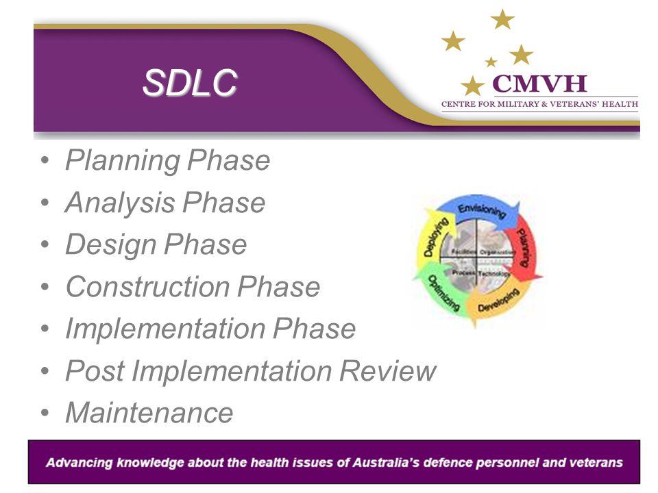 SDLC Planning Phase Analysis Phase Design Phase Construction Phase Implementation Phase Post Implementation Review Maintenance