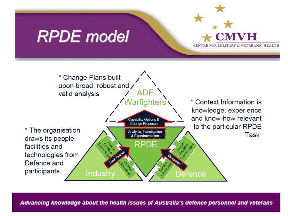RPDE model