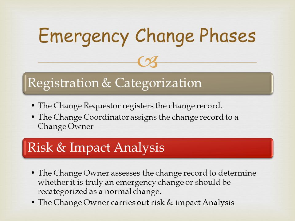  Registration & Categorization The Change Requestor registers the change record. The Change Coordinator assigns the change record to a Change Owner R