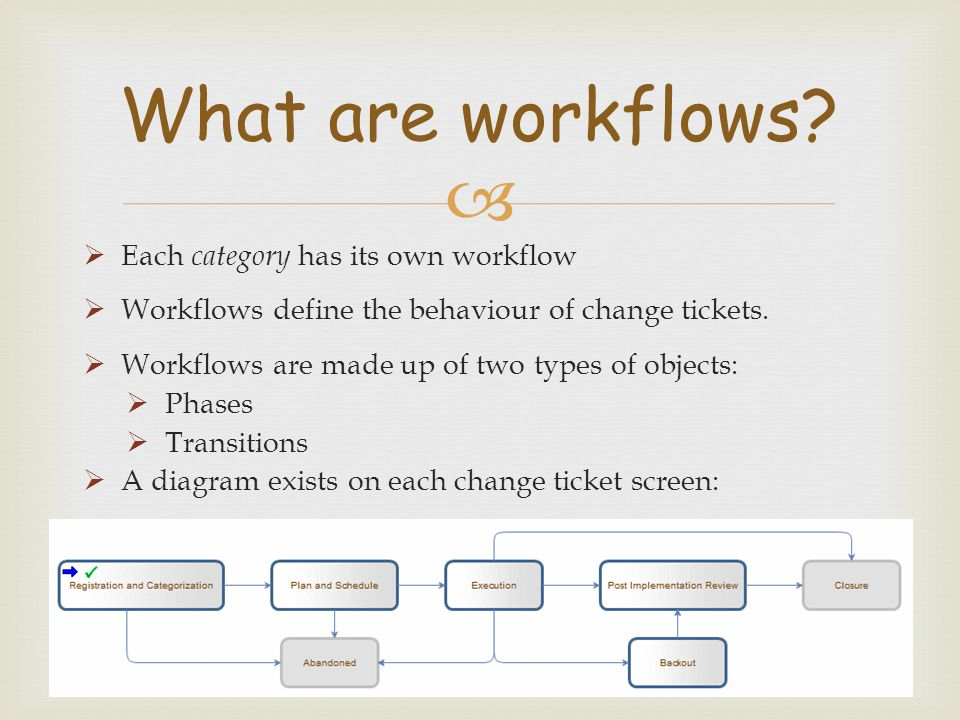   Each category has its own workflow  Workflows define the behaviour of change tickets.  Workflows are made up of two types of objects:  Phases 