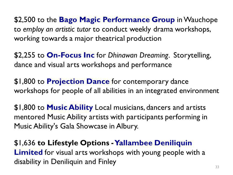 $2,500 to the Bago Magic Performance Group in Wauchope to employ an artistic tutor to conduct weekly drama workshops, working towards a major theatrical production $2,255 to On-Focus Inc for Dhinawan Dreaming.