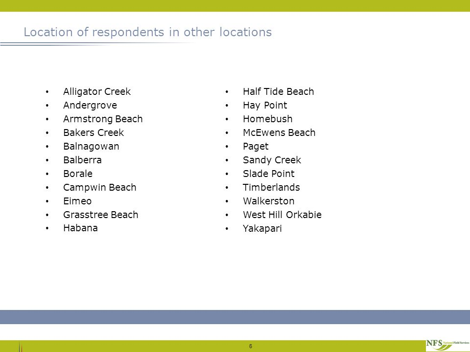 Location of respondents in other locations 6 Alligator Creek Andergrove Armstrong Beach Bakers Creek Balnagowan Balberra Borale Campwin Beach Eimeo Grasstree Beach Habana Half Tide Beach Hay Point Homebush McEwens Beach Paget Sandy Creek Slade Point Timberlands Walkerston West Hill Orkabie Yakapari