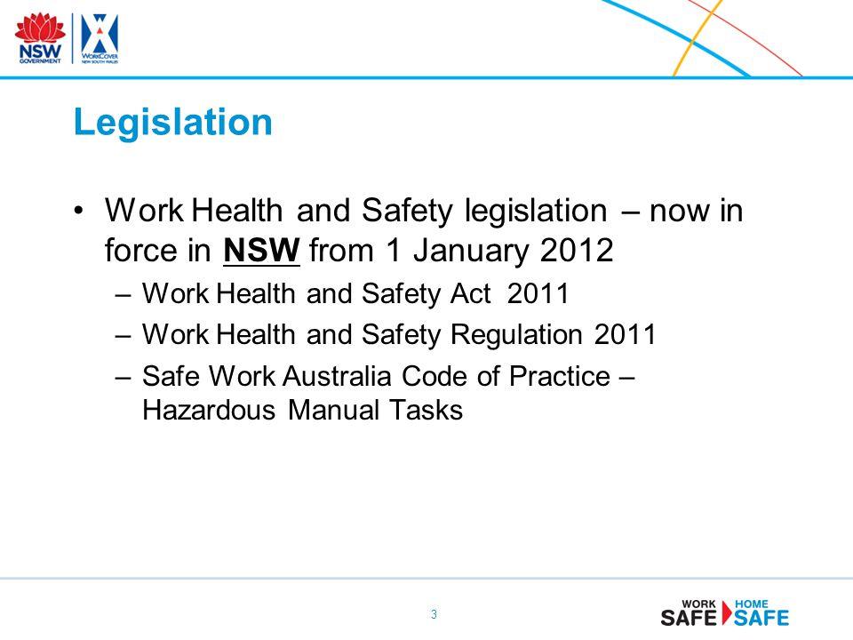 Legislation Work Health and Safety legislation – now in force in NSW from 1 January 2012 –Work Health and Safety Act 2011 –Work Health and Safety Regulation 2011 –Safe Work Australia Code of Practice – Hazardous Manual Tasks 3