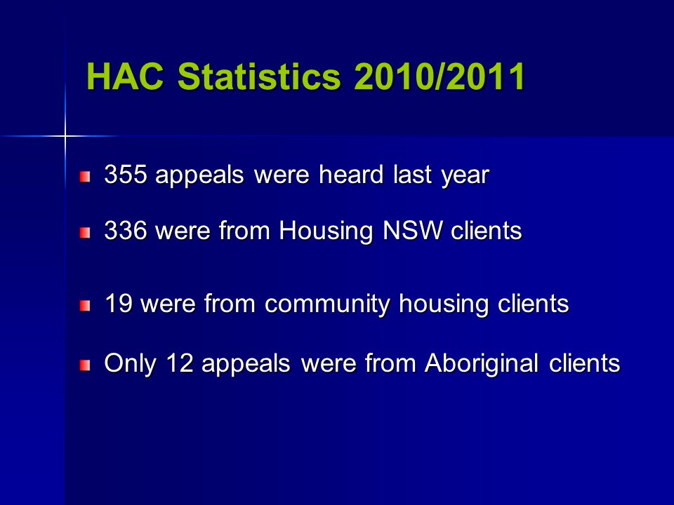 HAC Statistics 2010/2011 355 appeals were heard last year 336 were from Housing NSW clients 19 were from community housing clients Only 12 appeals were from Aboriginal clients
