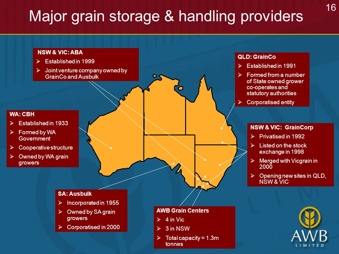 Major grain storage & handling providers 16 QLD: GrainCo  Established in 1991  Formed from a number of State owned grower co-operates and statutory authorities  Corporatised entity NSW & VIC: GrainCorp  Privatised in 1992  Listed on the stock exchange in 1998  Merged with Vicgrain in 2000  Opening new sites in QLD, NSW & VIC AWB Grain Centers  4 in Vic  3 in NSW  Total capacity = 1.3m tonnes SA: Ausbulk  Incorporated in 1955  Owned by SA grain growers  Corporatised in 2000 WA: CBH  Established in 1933  Formed by WA Government  Cooperative structure  Owned by WA grain growers NSW & VIC: ABA  Established in 1999  Joint venture company owned by GrainCo and Ausbulk