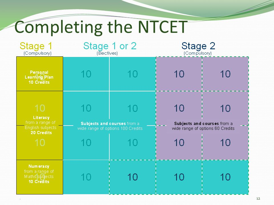 Completing the NTCET 12