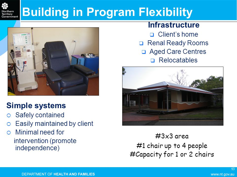 13 Building in Program Flexibility Simple systems  Safely contained  Easily maintained by client  Minimal need for intervention (promote independen