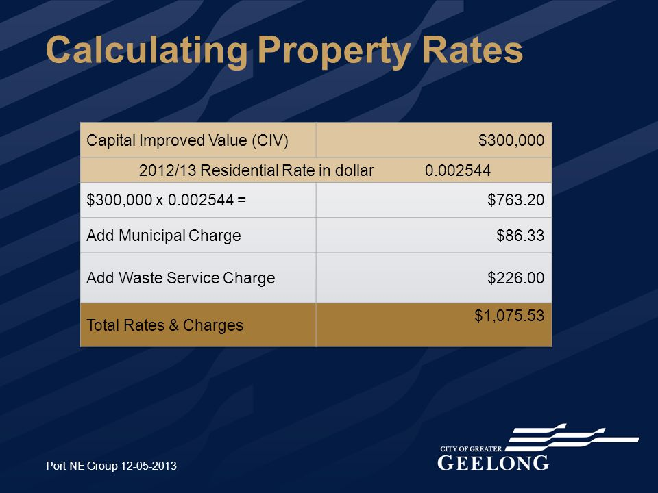 Calculating Property Rates Port NE Group 12-05-2013