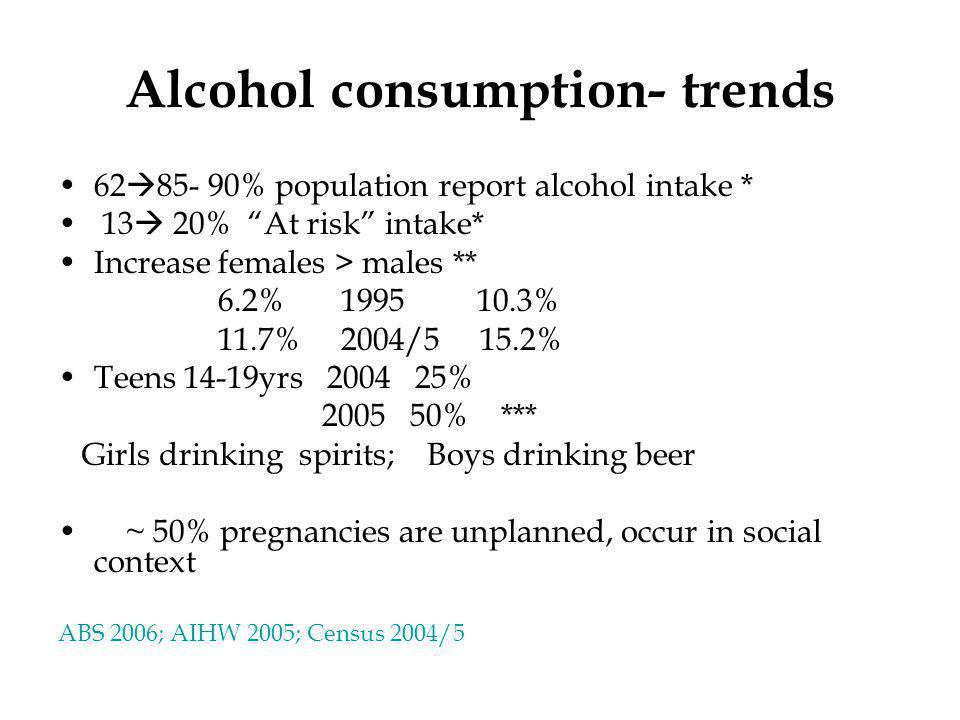 …BUT… 1.Alcohol is synonymous with Australian culture 2.NO Diagnostic Centres this side of the world…