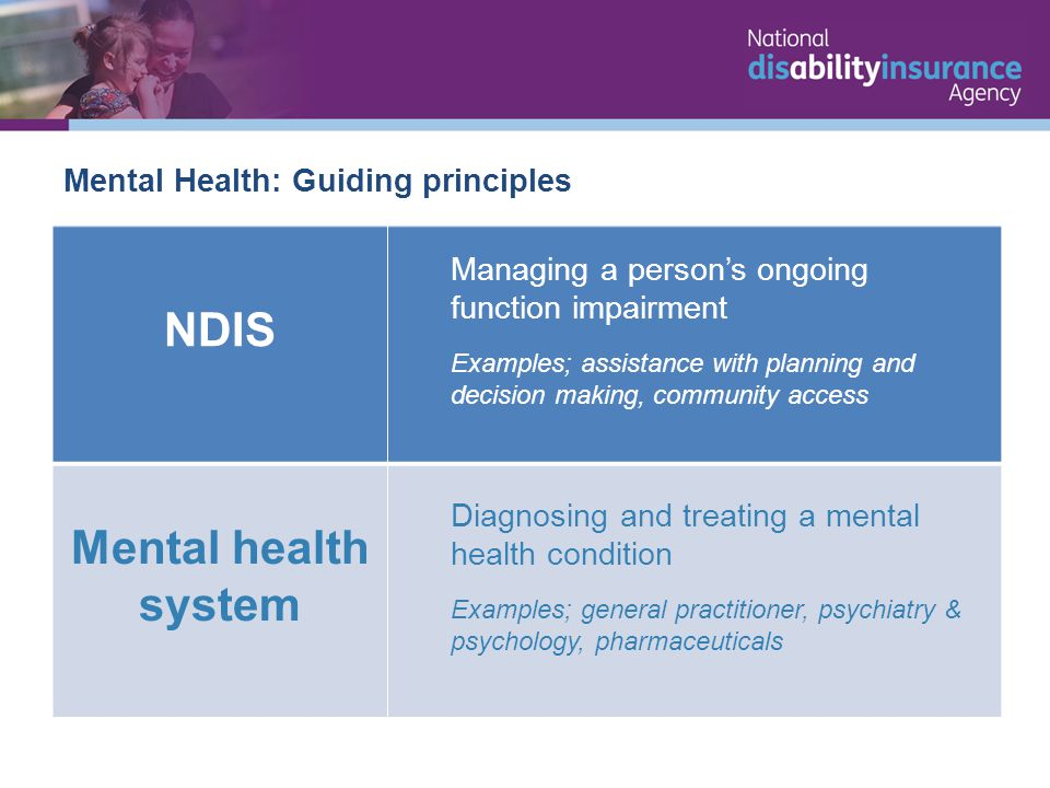Mental Health: Guiding principles NDIS Managing a person's ongoing function impairment Examples; assistance with planning and decision making, community access Mental health system Diagnosing and treating a mental health condition Examples; general practitioner, psychiatry & psychology, pharmaceuticals
