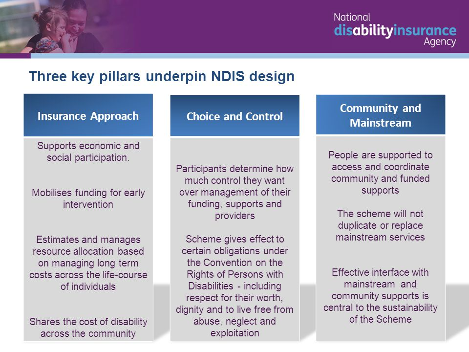 Three key pillars underpin NDIS design