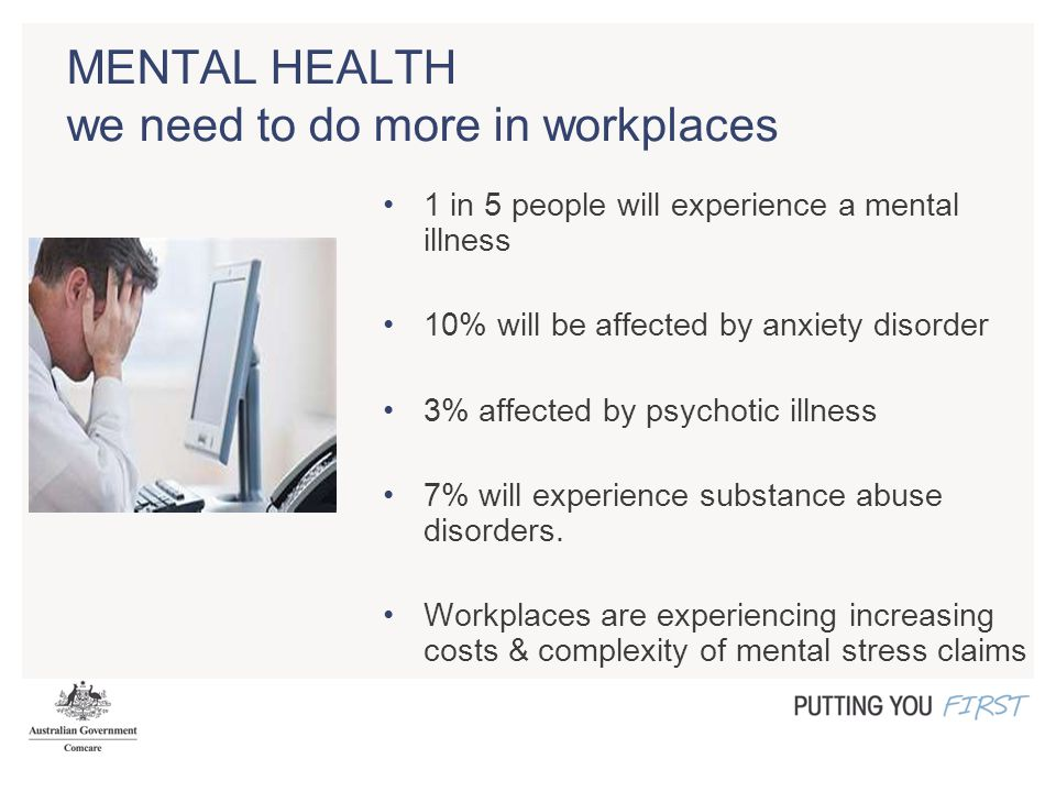 MENTAL HEALTH we need to do more in workplaces 1 in 5 people will experience a mental illness 10% will be affected by anxiety disorder 3% affected by