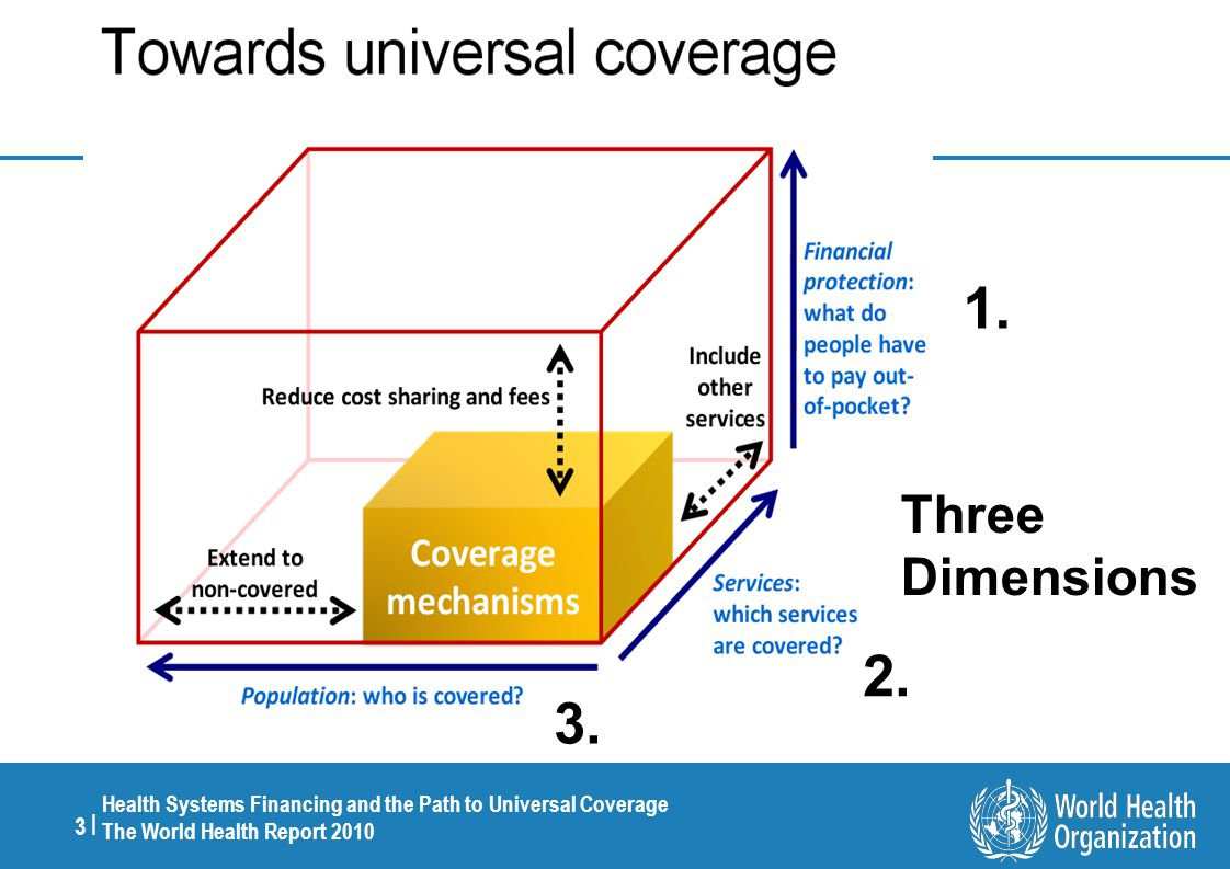 3 |3 | Health Systems Financing and the Path to Universal Coverage The World Health Report 2010 Three Dimensions 1.
