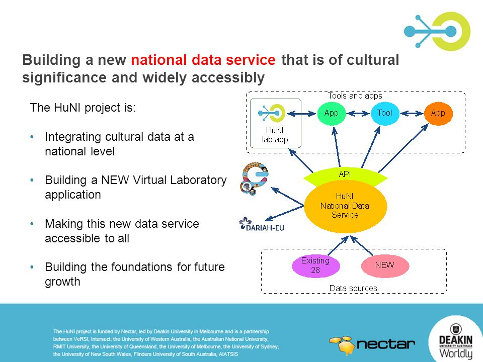 HuNI virtual laboratory application – quick live demo! http://app.huni.net.au/