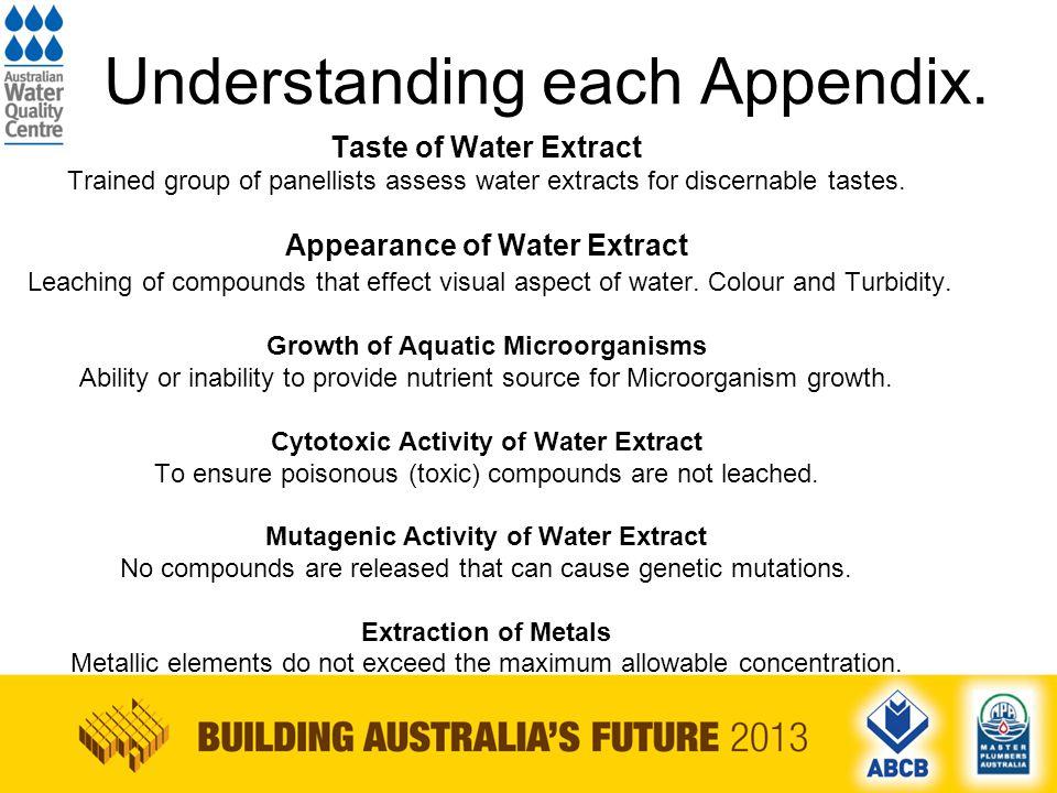 Understanding each Appendix.
