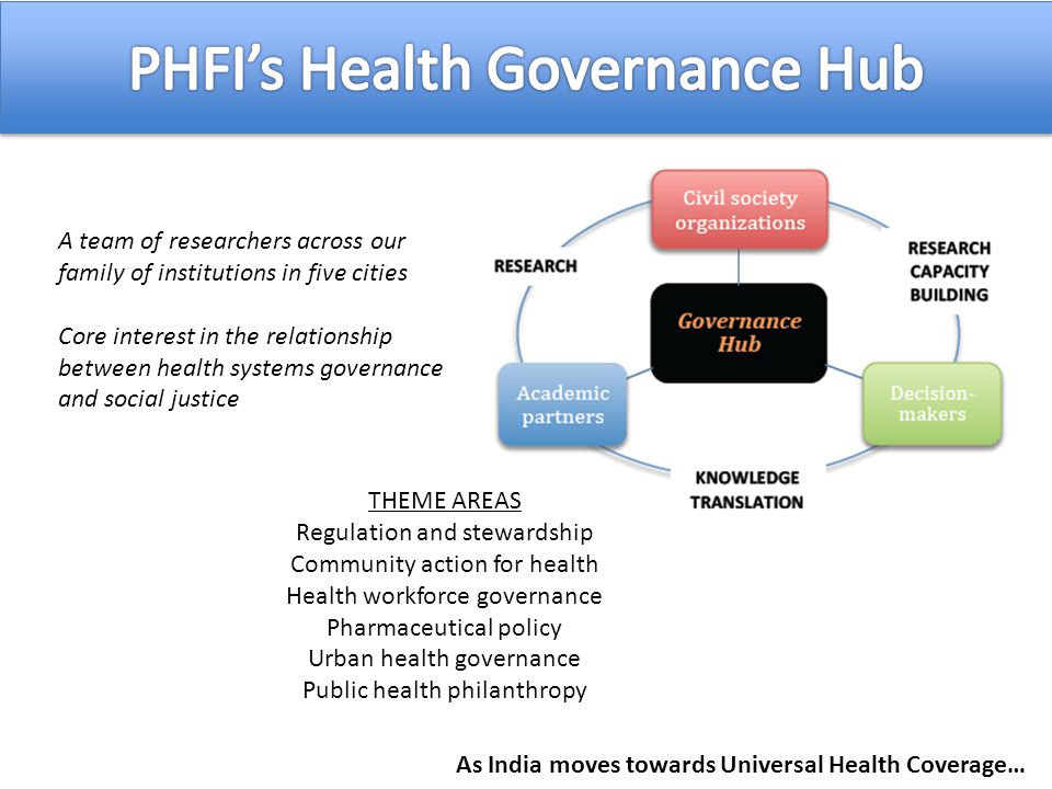 A team of researchers across our family of institutions in five cities Core interest in the relationship between health systems governance and social justice THEME AREAS Regulation and stewardship Community action for health Health workforce governance Pharmaceutical policy Urban health governance Public health philanthropy As India moves towards Universal Health Coverage…