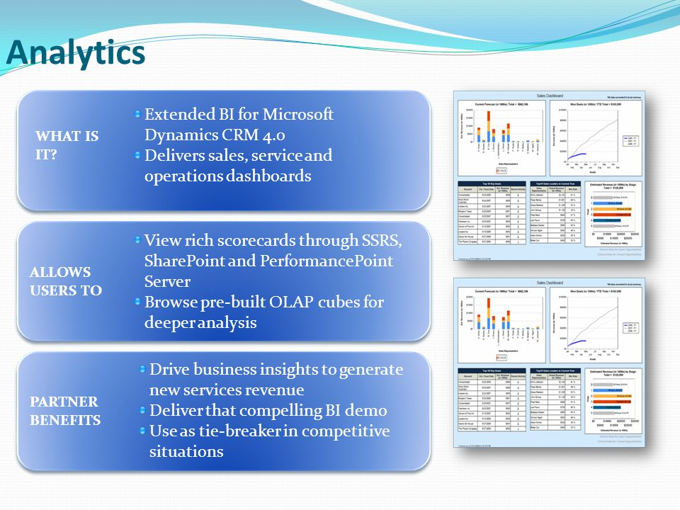 Analytics PARTNER BENEFITS Drive business insights to generate new services revenue Deliver that compelling BI demo Use as tie-breaker in competitive situations ALLOWS USERS TO View rich scorecards through SSRS, SharePoint and PerformancePoint Server Browse pre-built OLAP cubes for deeper analysis