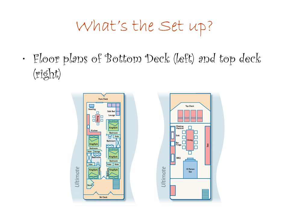 What's the Set up? Floor plans of Bottom Deck (left) and top deck (right)