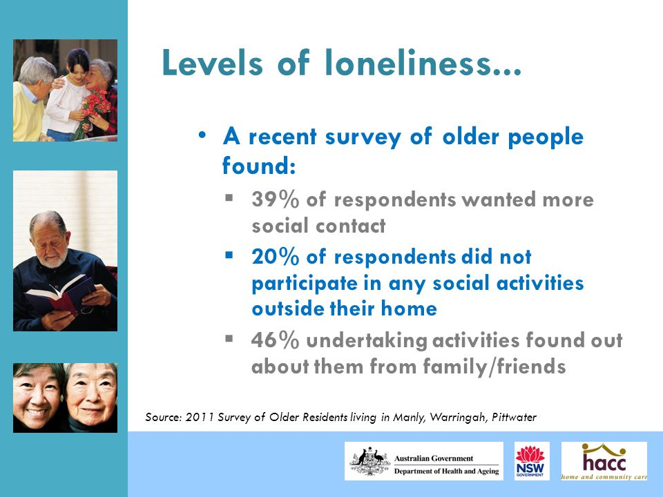 Levels of loneliness... A recent survey of older people found:  39% of respondents wanted more social contact  20% of respondents did not participat