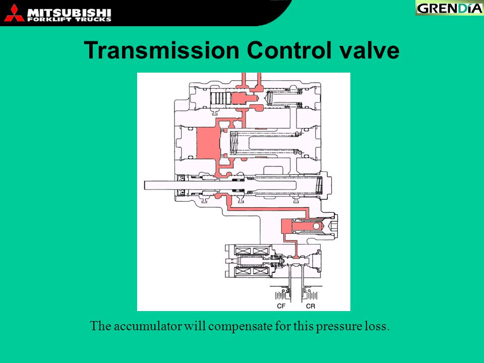 The accumulator will compensate for this pressure loss. Transmission Control valve