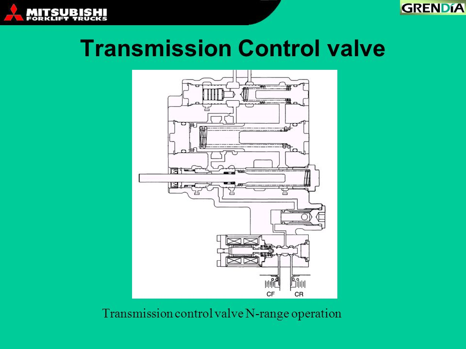 Transmission control valve N-range operation Transmission Control valve