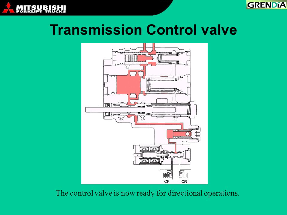 The control valve is now ready for directional operations. Transmission Control valve