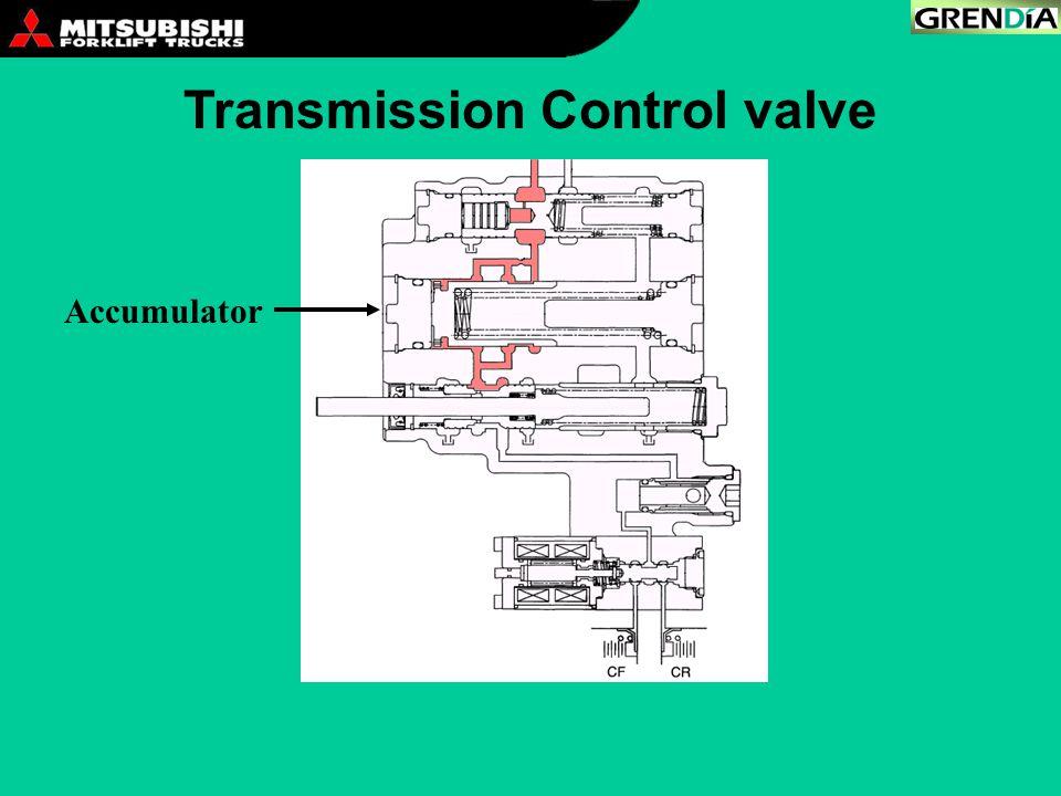 Accumulator Transmission Control valve