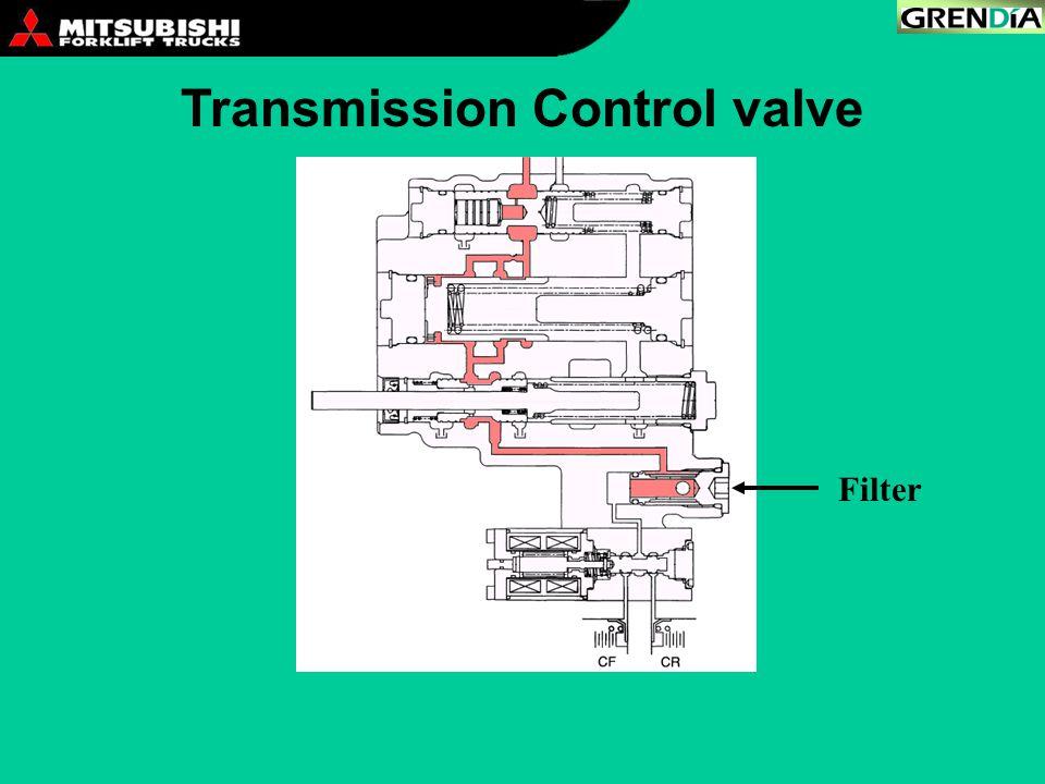 Filter Transmission Control valve
