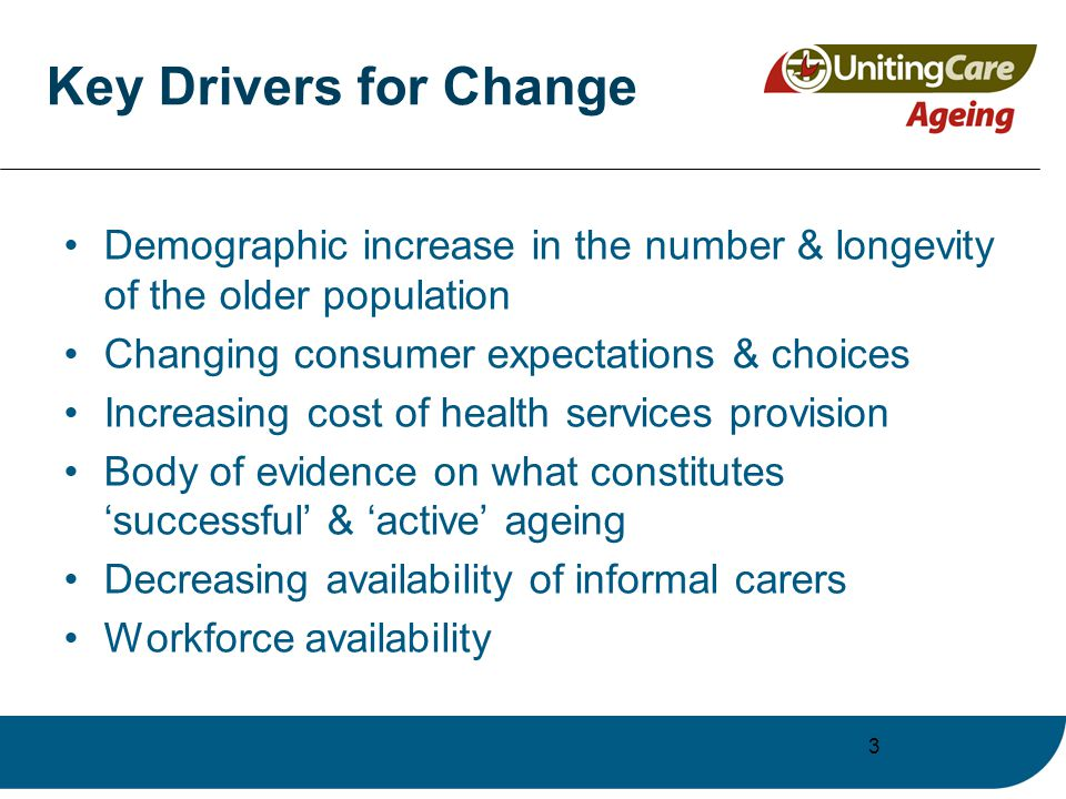 3 Key Drivers for Change Demographic increase in the number & longevity of the older population Changing consumer expectations & choices Increasing cost of health services provision Body of evidence on what constitutes 'successful' & 'active' ageing Decreasing availability of informal carers Workforce availability