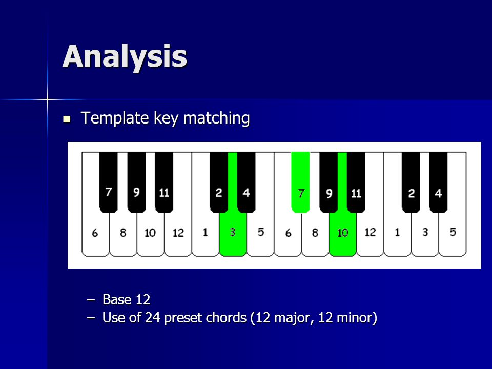 Analysis Template key matching Template key matching –Base 12 –Use of 24 preset chords (12 major, 12 minor)