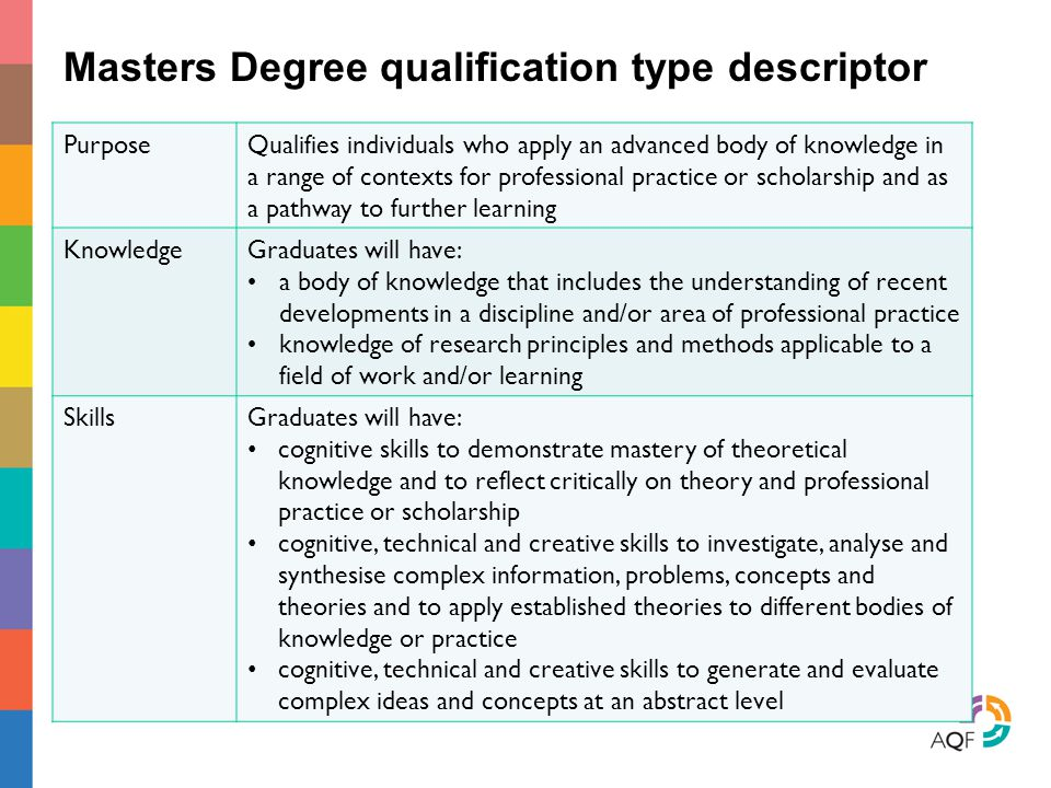 Masters Degree qualification type descriptor PurposeQualifies individuals who apply an advanced body of knowledge in a range of contexts for professio