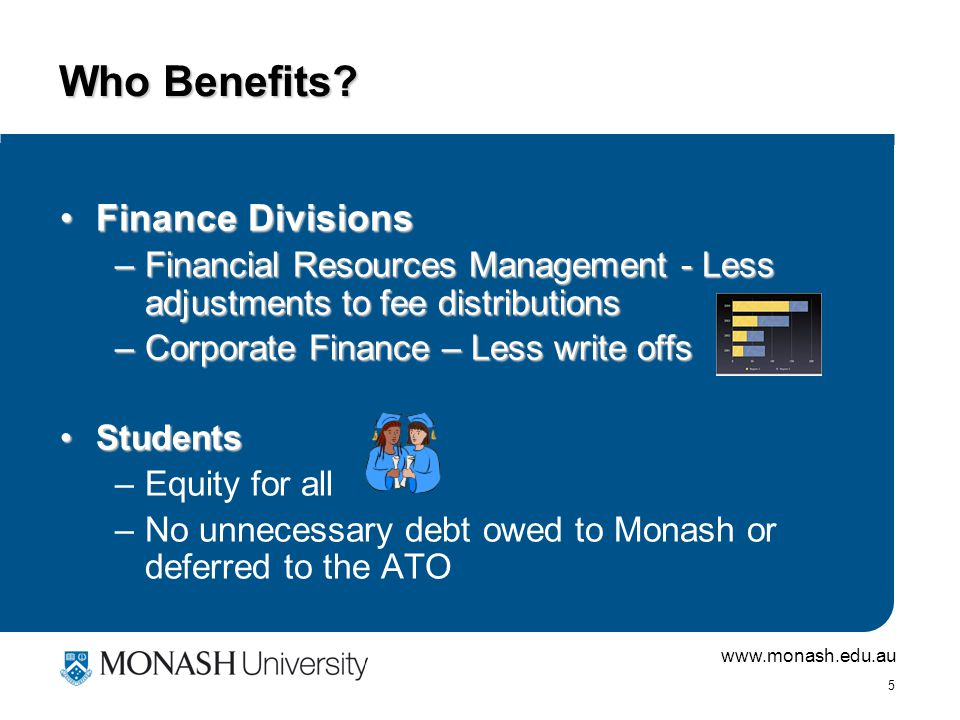 www.monash.edu.au 4 Who Benefits? FacultiesFaculties –Allows accurate monitoring of load and revenue against set targets Central ServicesCentral Servi