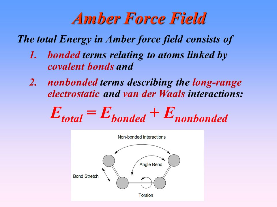 Amber Force Field The total Energy in Amber force field consists of 1.bonded terms relating to atoms linked by covalent bonds and 2.nonbonded terms describing the long-range electrostatic and van der Waals interactions: E total = E bonded + E nonbonded