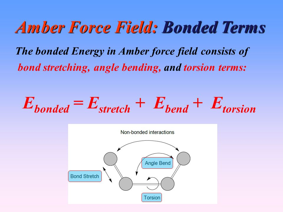Amber Force Field: Bonded Terms The bonded Energy in Amber force field consists of bond stretching, angle bending, and torsion terms: E bonded = E stretch + E bend + E torsion