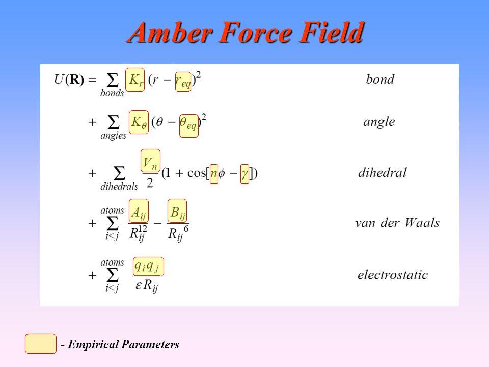 Amber Force Field - Empirical Parameters