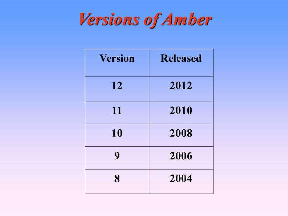 Versions of Amber VersionReleased 122012 112010 102008 92006 82004