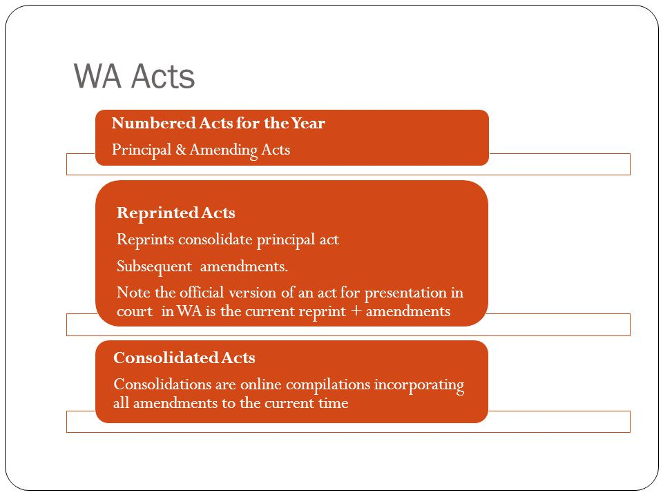 WA Acts Numbered Acts for the Year Principal & Amending Acts Reprinted Acts Reprints consolidate principal act Subsequent amendments.