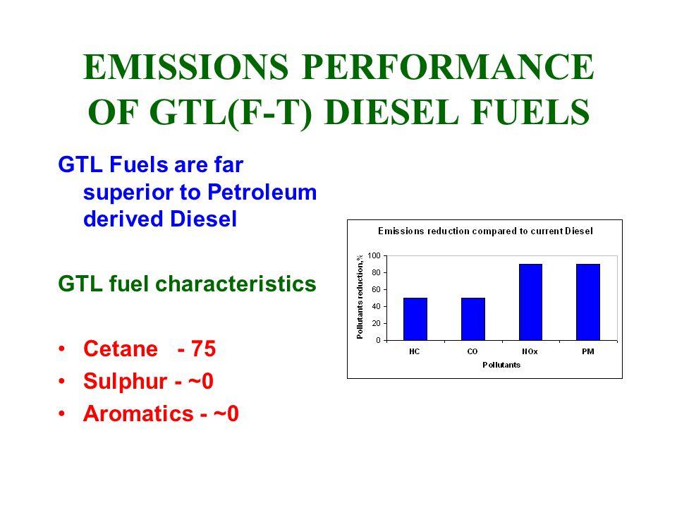 EMISSIONS PERFORMANCE OF GTL(F-T) DIESEL FUELS GTL Fuels are far superior to Petroleum derived Diesel GTL fuel characteristics Cetane - 75 Sulphur - ~0 Aromatics - ~0