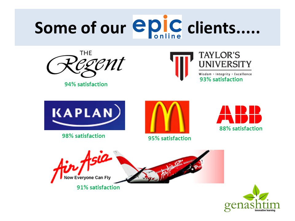 Some of our clients.....